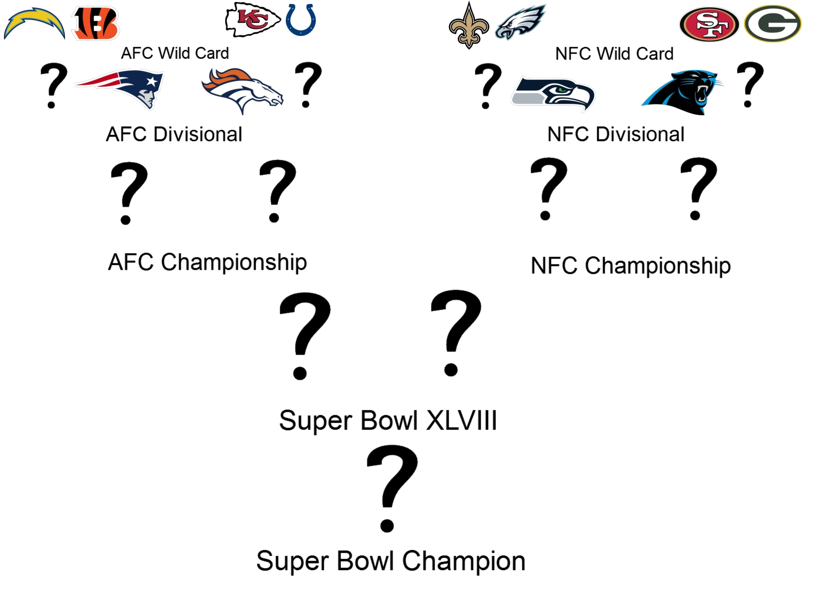 Predictions For Nfl Playoff Spots 2014